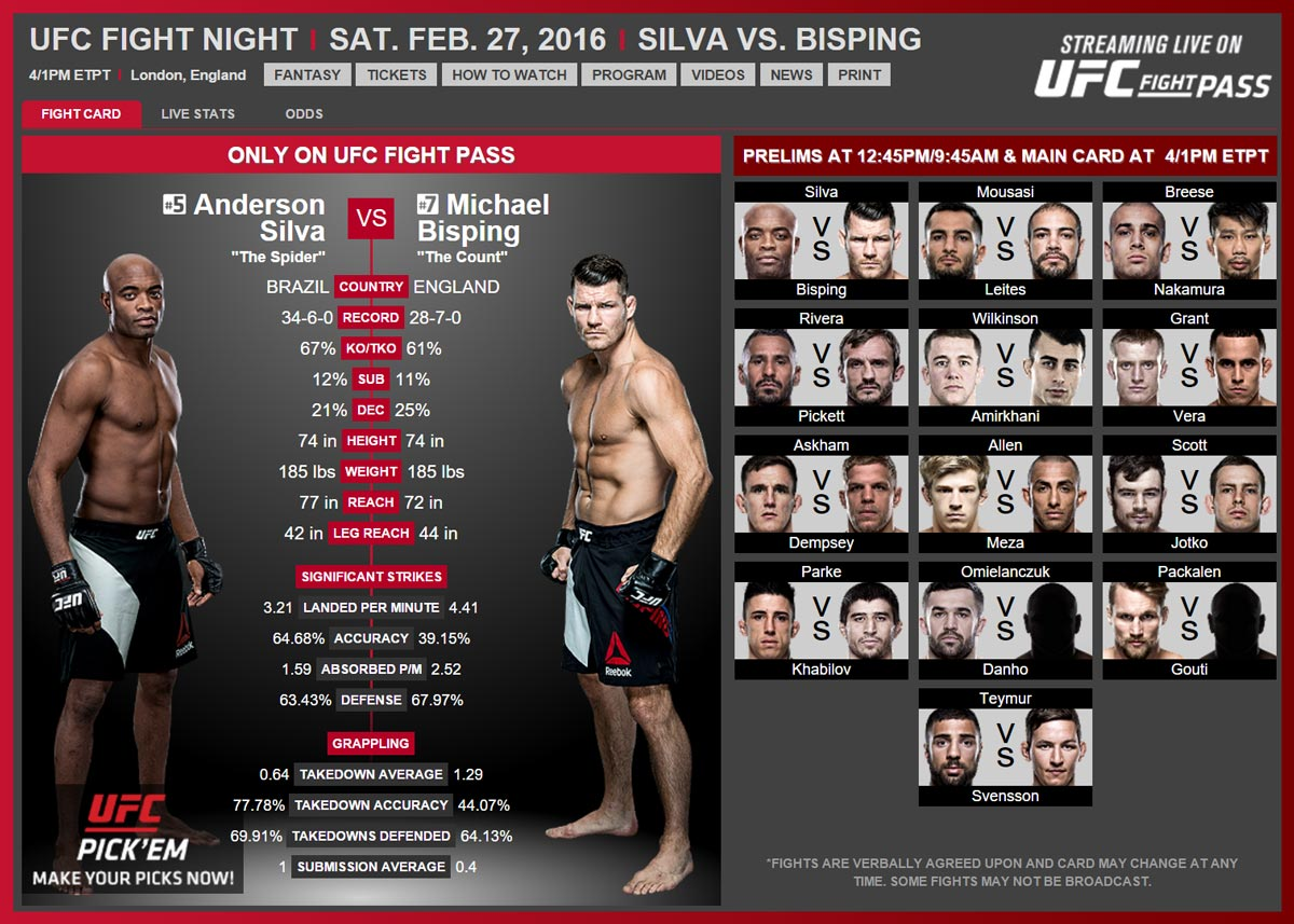 UFC-fight-night-Bars-El-Paso-Events-Brew